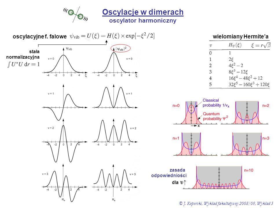 Oscylacje w dimerach oscylator harmoniczny ((( ))) wielomiany Hermite'a oscylacyjne f. falowe stała normalizacyjna zasada odpowiedniości dla υ ↑ © J.