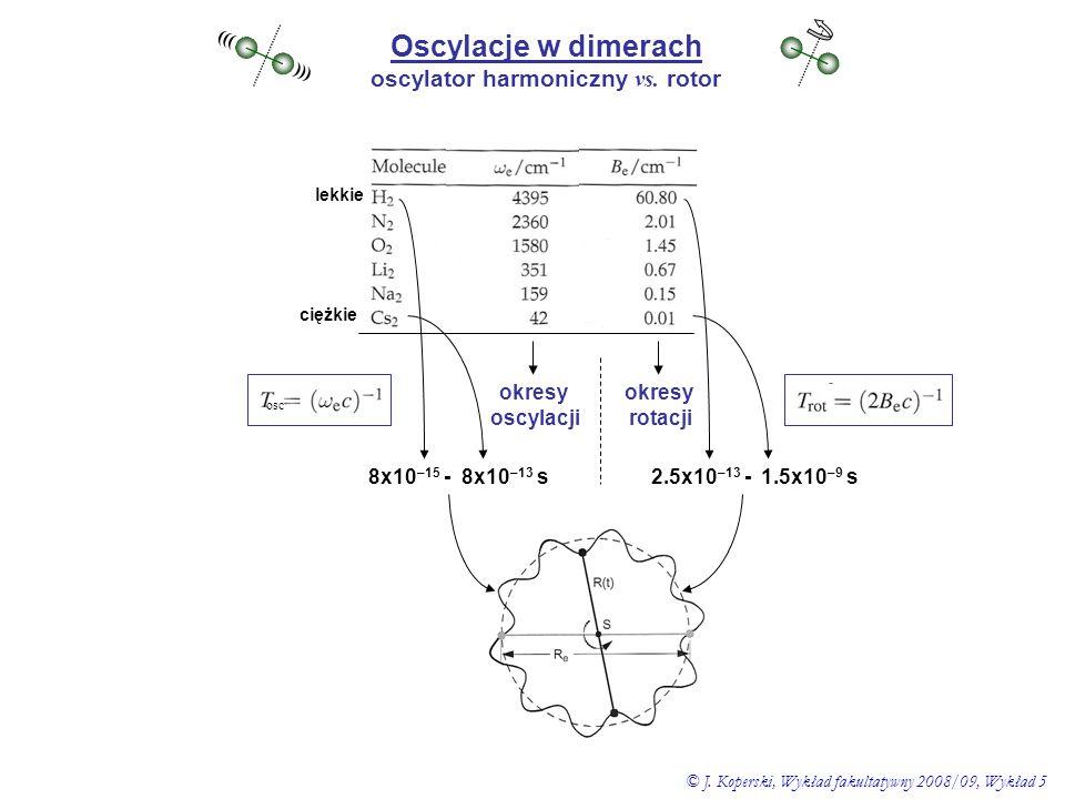 Oscylacje w dimerach oscylator harmoniczny vs. rotor ((( ))) lekkie ciężkie okresy oscylacji okresy rotacji 8x10 –15 - 8x10 –13 s2.5x10 –13 - 1.5x10 –