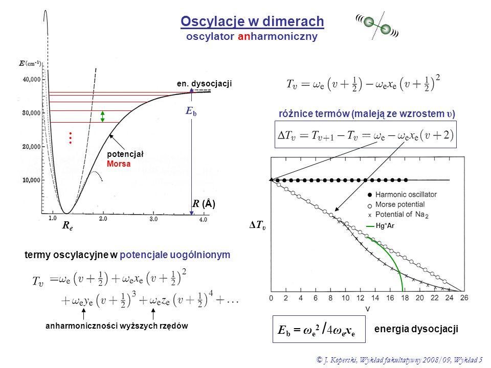 Oscylacje w dimerach oscylator anharmoniczny ((( ))) potencjał Morsa en. dysocjacji R (Å) ReRe EbEb różnice termów (maleją ze wzrostem υ ) ΔTυΔTυ Hg*A