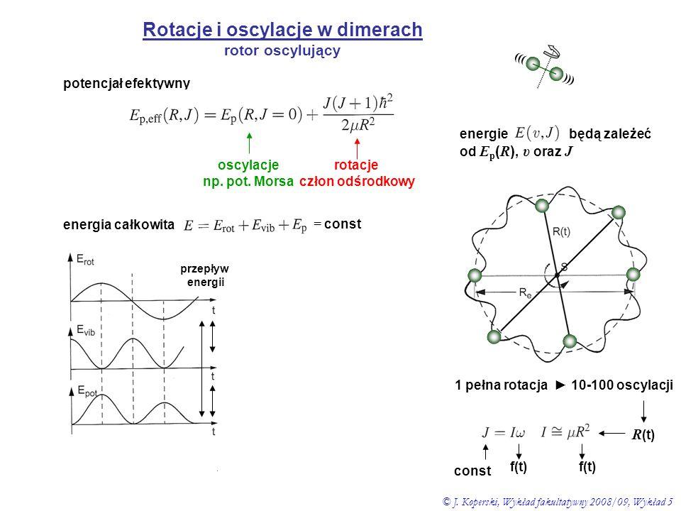Rotacje i oscylacje w dimerach rotor oscylujący potencjał efektywny oscylacje np. pot. Morsa rotacje człon odśrodkowy energie będą zależeć od E p ( R