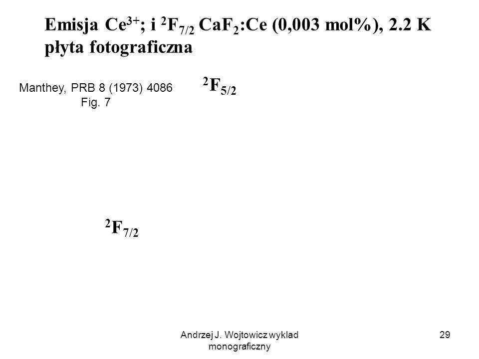 Andrzej J. Wojtowicz wyklad monograficzny 29 2 F 5/2 2 F 7/2 Manthey, PRB 8 (1973) 4086 Fig.