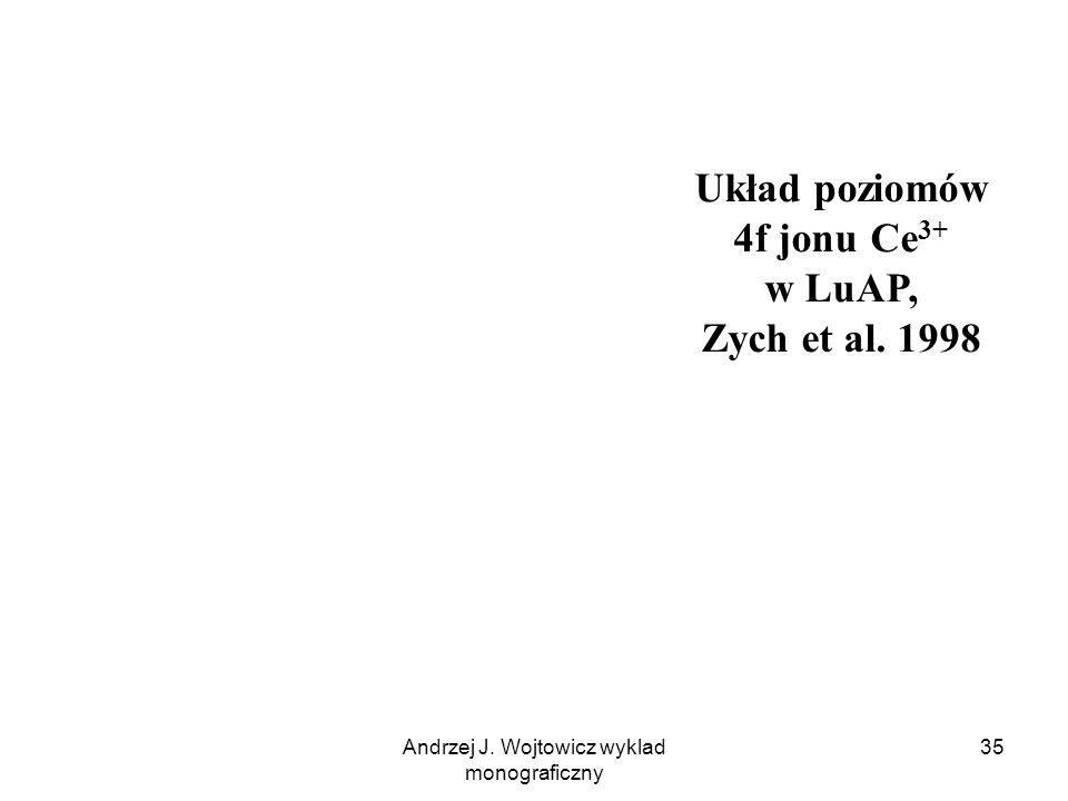 Andrzej J. Wojtowicz wyklad monograficzny 35 Układ poziomów 4f jonu Ce 3+ w LuAP, Zych et al. 1998