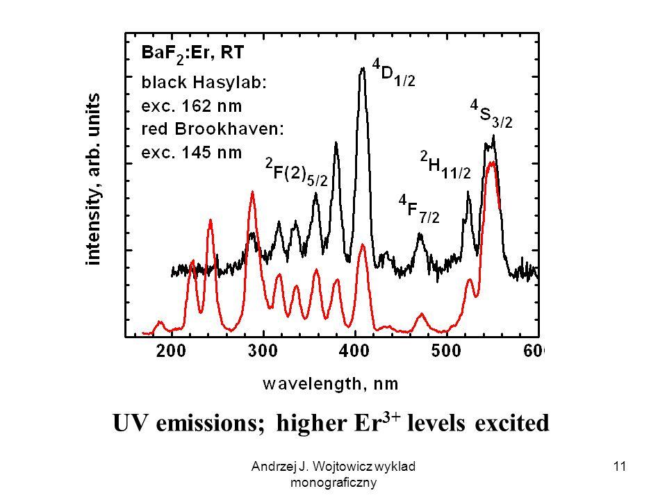 Andrzej J. Wojtowicz wyklad monograficzny 11 UV emissions; higher Er 3+ levels excited