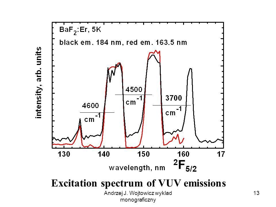 Andrzej J. Wojtowicz wyklad monograficzny 13 Excitation spectrum of VUV emissions 2 F 5/2