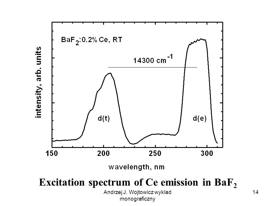 Andrzej J. Wojtowicz wyklad monograficzny 14 Excitation spectrum of Ce emission in BaF 2
