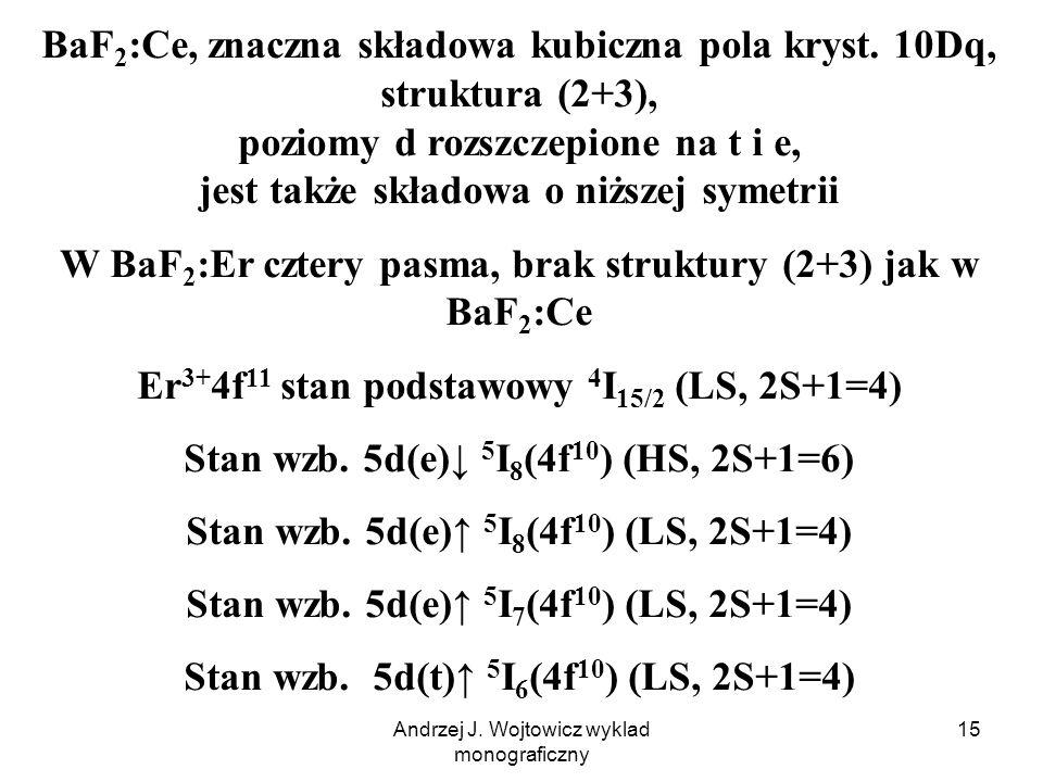Andrzej J. Wojtowicz wyklad monograficzny 15 BaF 2 :Ce, znaczna składowa kubiczna pola kryst.