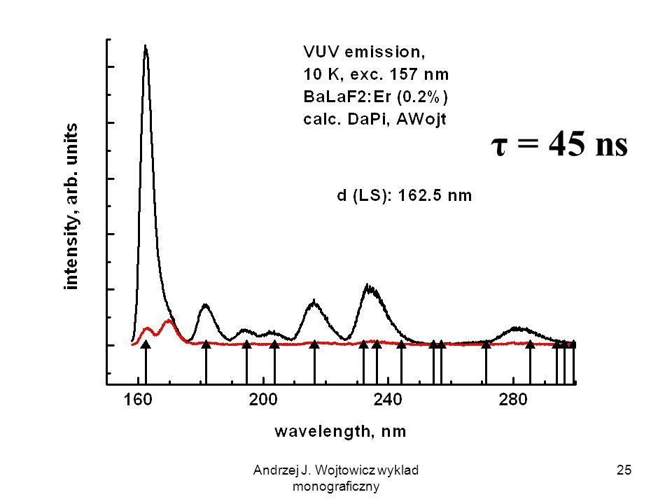 Andrzej J. Wojtowicz wyklad monograficzny 25 τ = 45 ns