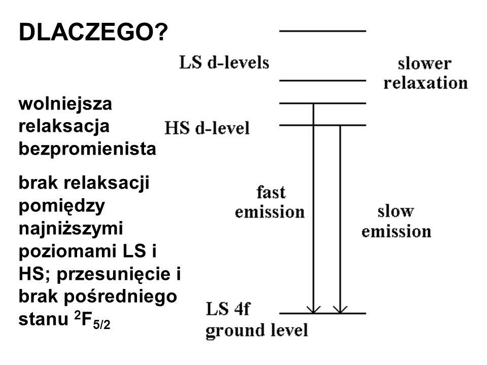 Andrzej J. Wojtowicz wyklad monograficzny 36 DLACZEGO.