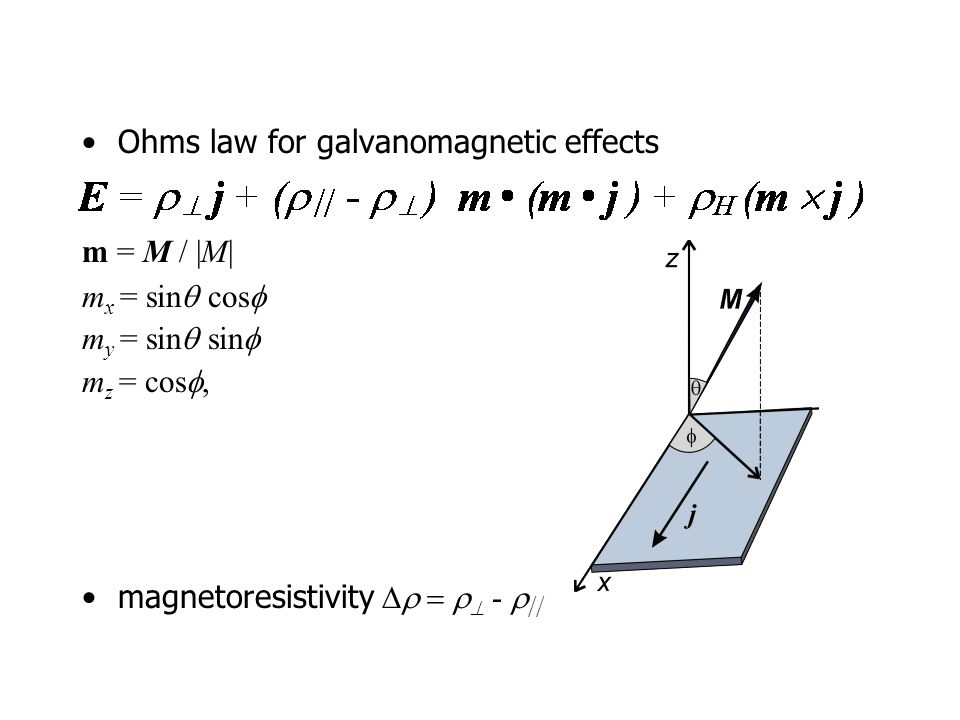 Ohms law for galvanomagnetic effects m = M / |M| m x = sin  cos  m y = sin  sin  m z = cos  magnetoresistivity   -  