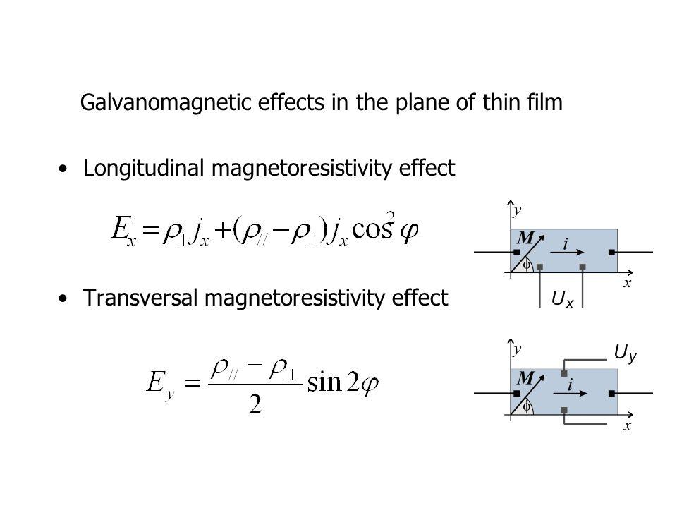 Angle dependence of the longitudinal magnetoresistivity U  = R  i U  = R  i
