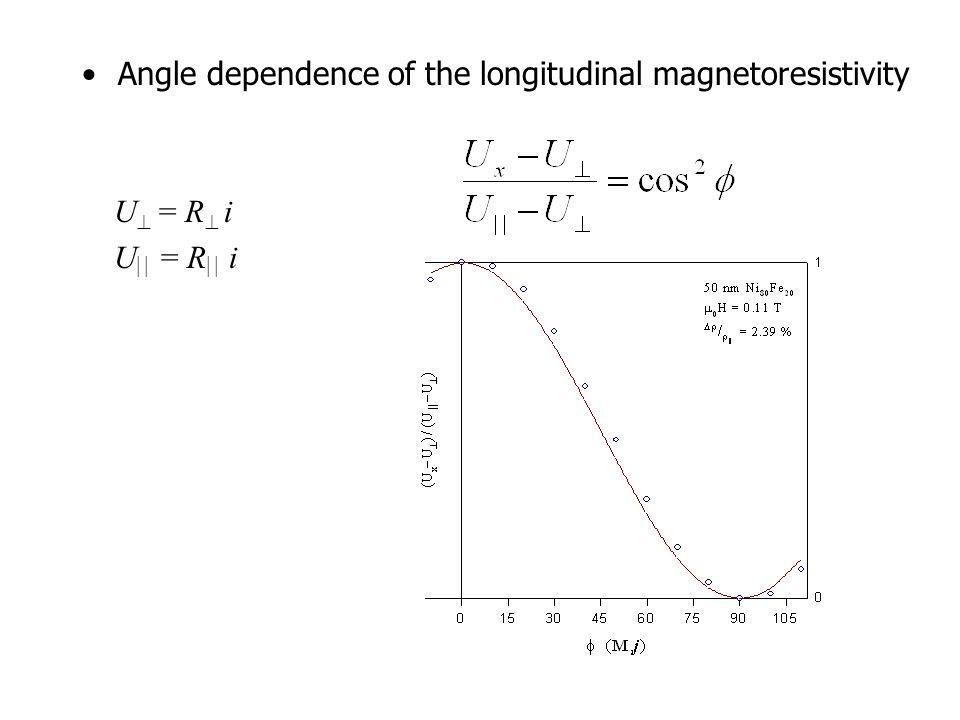 Magnetic field dependence of the longitudinal magnetoresistivity effect (AMR) if i    H  = 