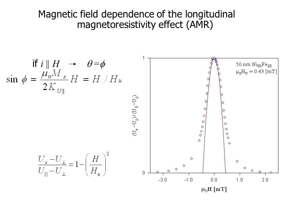 Magnetic field dependence of the longitudinal magnetoresistivity effect (AMR) if i || H  = 