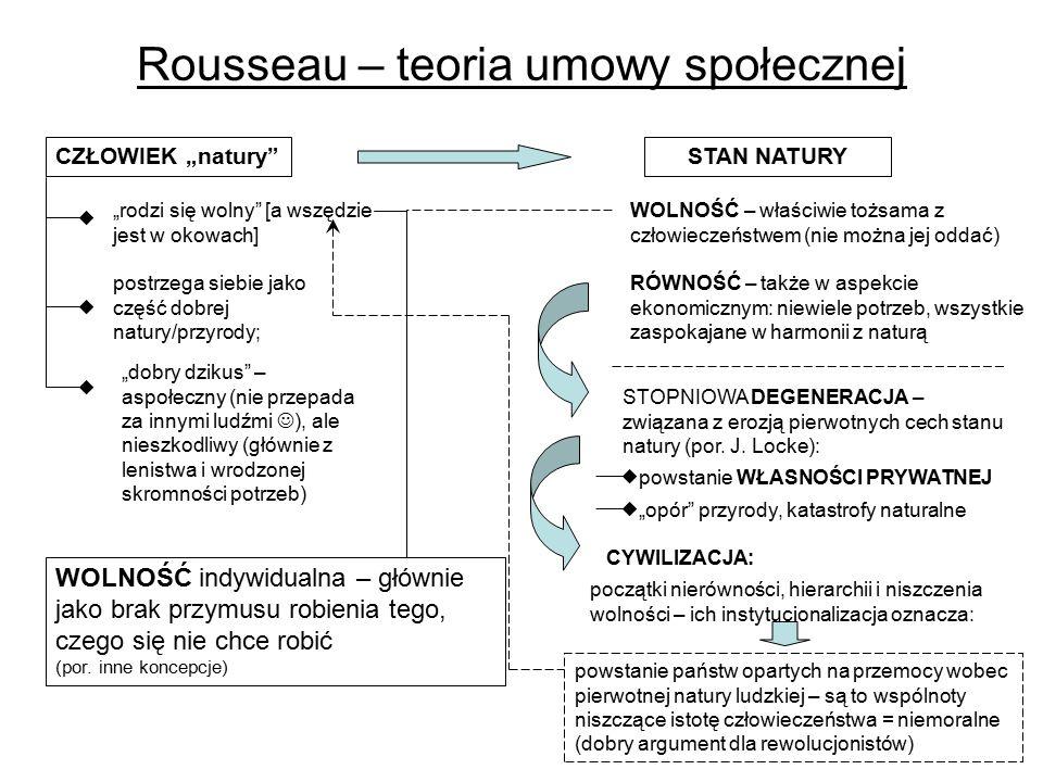 """Rousseau – teoria umowy społecznej początki nierówności, hierarchii i niszczenia wolności – ich instytucjonalizacja oznacza: CZŁOWIEK """"natury """"rodzi się wolny [a wszędzie jest w okowach] postrzega siebie jako część dobrej natury/przyrody; """"dobry dzikus – aspołeczny (nie przepada za innymi ludźmi ), ale nieszkodliwy (głównie z lenistwa i wrodzonej skromności potrzeb) WOLNOŚĆ indywidualna – głównie jako brak przymusu robienia tego, czego się nie chce robić (por."""