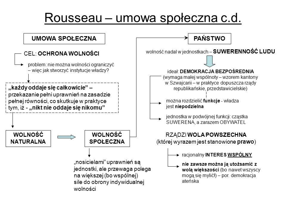 """Rousseau – umowa społeczna c.d. UMOWA SPOŁECZNA WOLNOŚĆ NATURALNA WOLNOŚĆ SPOŁECZNA """"nosicielami"""" uprawnień są jednostki, ale przewaga polega na więks"""