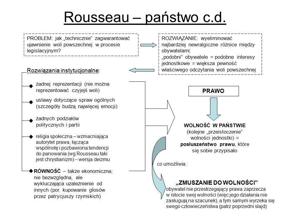 """Rousseau – państwo c.d. ROZWIĄZANIE: wyeliminować najbardziej newralgiczne różnice między obywatelami: """"podobni"""" obywatele = podobne interesy jednostk"""