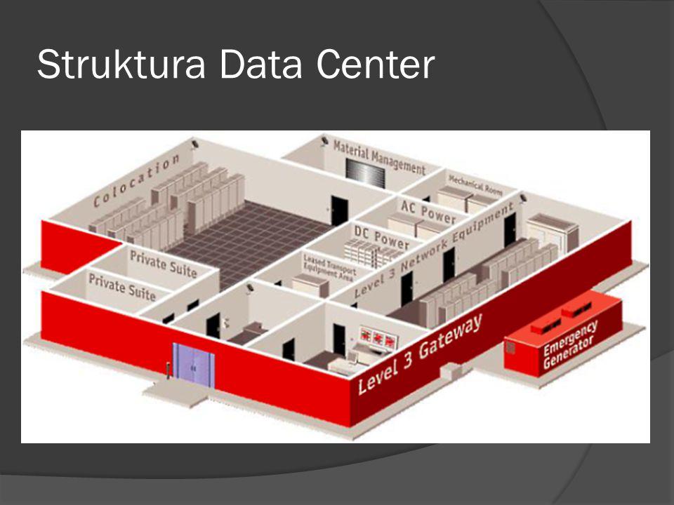 Struktura Data Center
