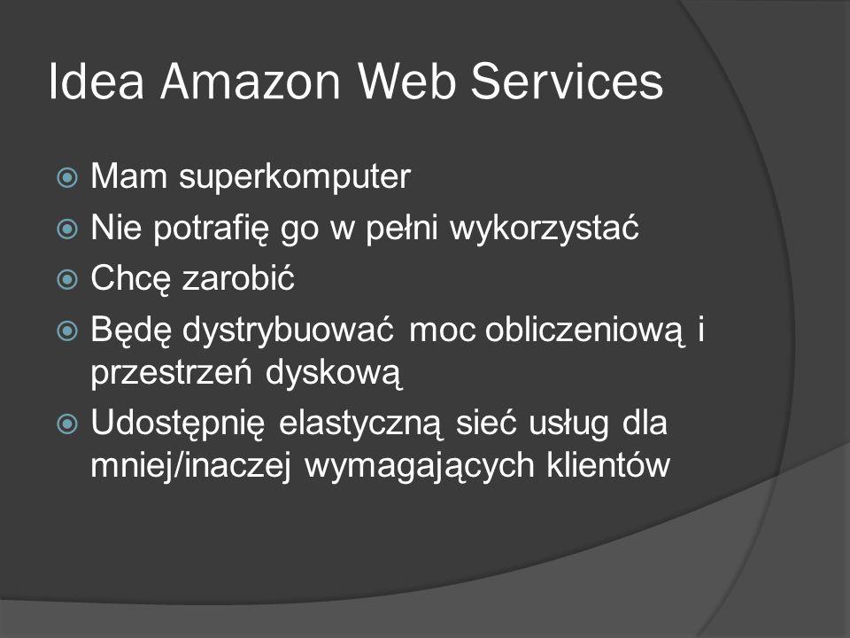 Idea Amazon Web Services  Mam superkomputer  Nie potrafię go w pełni wykorzystać  Chcę zarobić  Będę dystrybuować moc obliczeniową i przestrzeń dyskową  Udostępnię elastyczną sieć usług dla mniej/inaczej wymagających klientów
