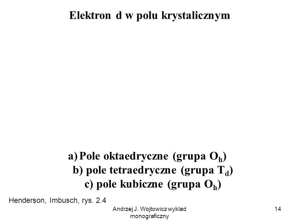 Andrzej J. Wojtowicz wyklad monograficzny 14 Elektron d w polu krystalicznym a)Pole oktaedryczne (grupa O h ) b) pole tetraedryczne (grupa T d ) c) po