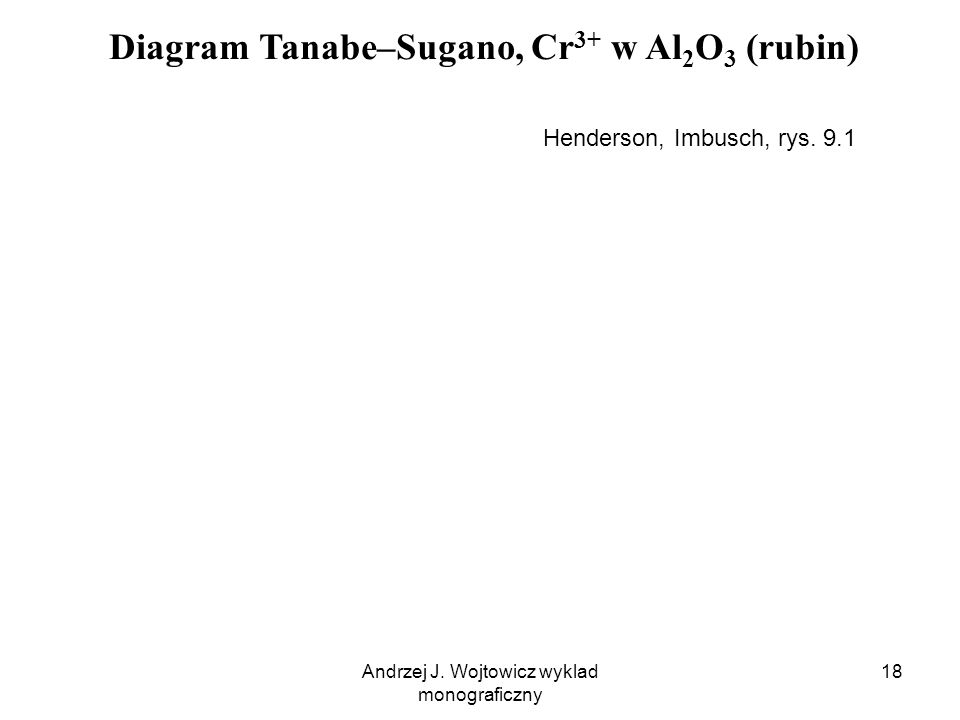 Andrzej J. Wojtowicz wyklad monograficzny 18 Diagram Tanabe–Sugano, Cr 3+ w Al 2 O 3 (rubin) Henderson, Imbusch, rys. 9.1
