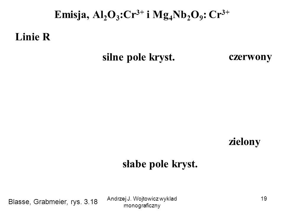 Andrzej J. Wojtowicz wyklad monograficzny 19 Emisja, Al 2 O 3 :Cr 3+ i Mg 4 Nb 2 O 9 : Cr 3+ silne pole kryst. słabe pole kryst. Blasse, Grabmeier, ry