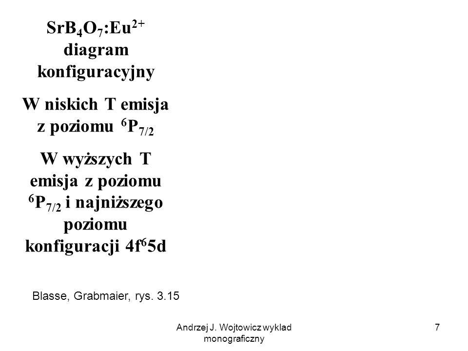 Andrzej J. Wojtowicz wyklad monograficzny 7 SrB 4 O 7 :Eu 2+ diagram konfiguracyjny W niskich T emisja z poziomu 6 P 7/2 W wyższych T emisja z poziomu