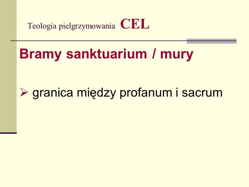 Teologia pielgrzymowania CEL Bramy sanktuarium / mury  granica między profanum i sacrum