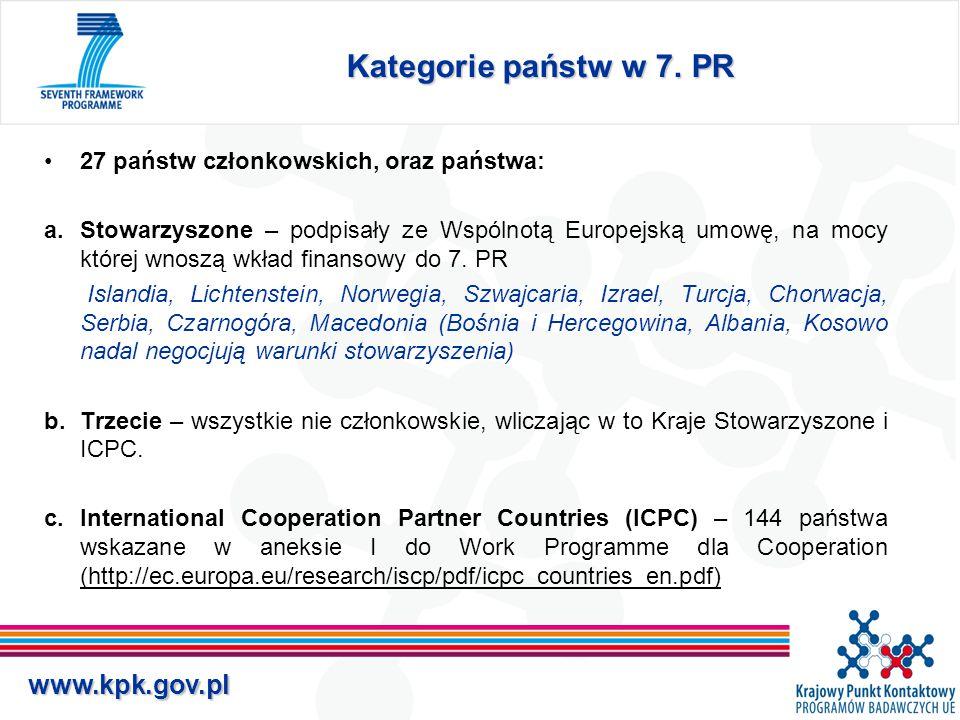www.kpk.gov.pl Kategorie państw w 7.