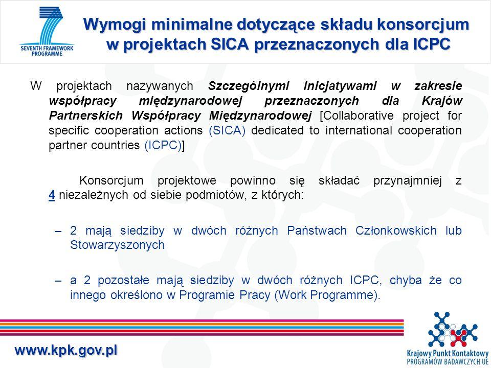 www.kpk.gov.pl Wymogi minimalne dotyczące składu konsorcjum w projektach SICA przeznaczonych dla ICPC W projektach nazywanych Szczególnymi inicjatywami w zakresie współpracy międzynarodowej przeznaczonych dla Krajów Partnerskich Współpracy Międzynarodowej [Collaborative project for specific cooperation actions (SICA) dedicated to international cooperation partner countries (ICPC)] Konsorcjum projektowe powinno się składać przynajmniej z 4 niezależnych od siebie podmiotów, z których: –2 mają siedziby w dwóch różnych Państwach Członkowskich lub Stowarzyszonych –a 2 pozostałe mają siedziby w dwóch różnych ICPC, chyba że co innego określono w Programie Pracy (Work Programme).