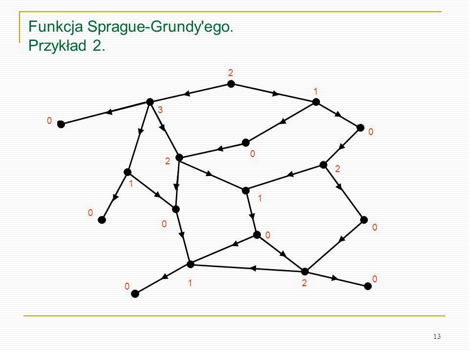 13 Funkcja Sprague-Grundy'ego. Przykład 2. 0 0 0 0 2 0 0 1 0 1 1 2 2 0 0 3 2 1