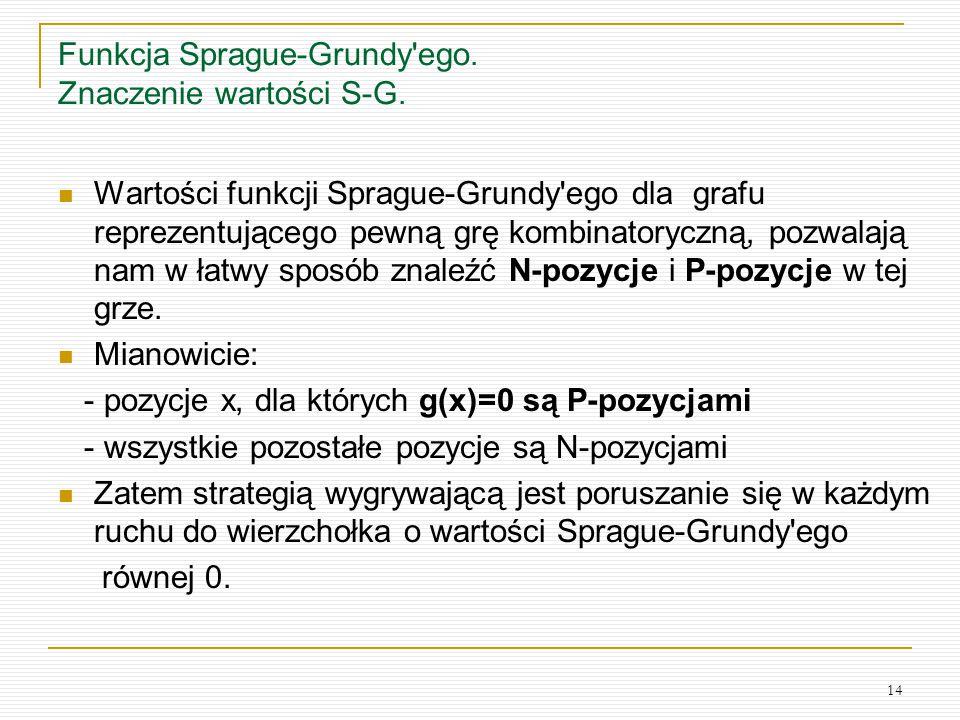 14 Funkcja Sprague-Grundy'ego. Znaczenie wartości S-G. Wartości funkcji Sprague-Grundy'ego dla grafu reprezentującego pewną grę kombinatoryczną, pozwa