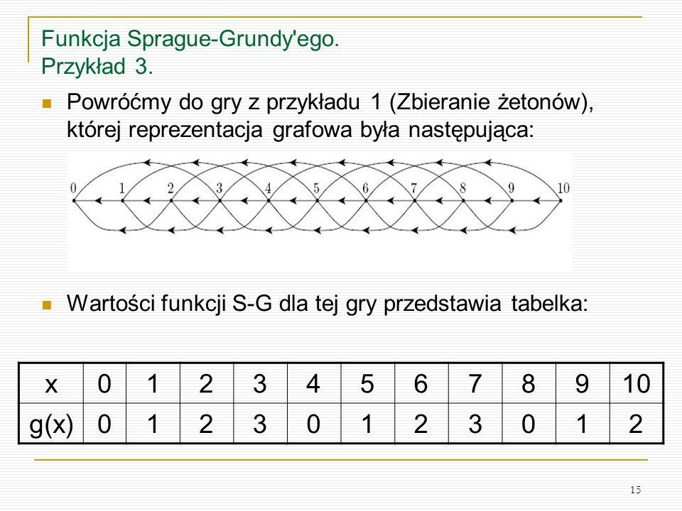 15 Funkcja Sprague-Grundy'ego. Przykład 3. Powróćmy do gry z przykładu 1 (Zbieranie żetonów), której reprezentacja grafowa była następująca: Wartości