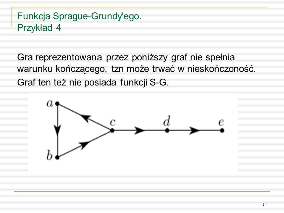 17 Funkcja Sprague-Grundy'ego. Przykład 4 Gra reprezentowana przez poniższy graf nie spełnia warunku kończącego, tzn może trwać w nieskończoność. Graf