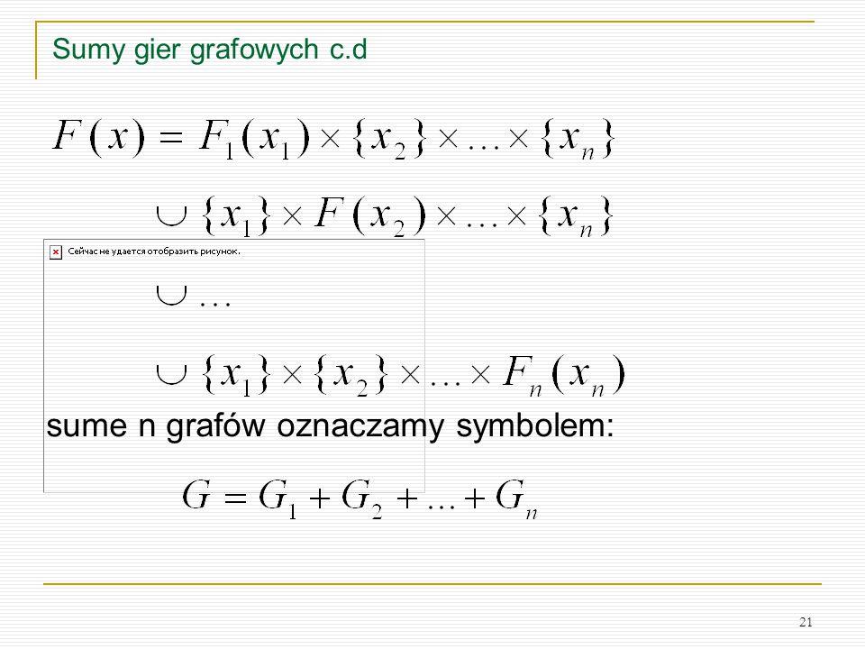 21 Sumy gier grafowych c.d sume n grafów oznaczamy symbolem: