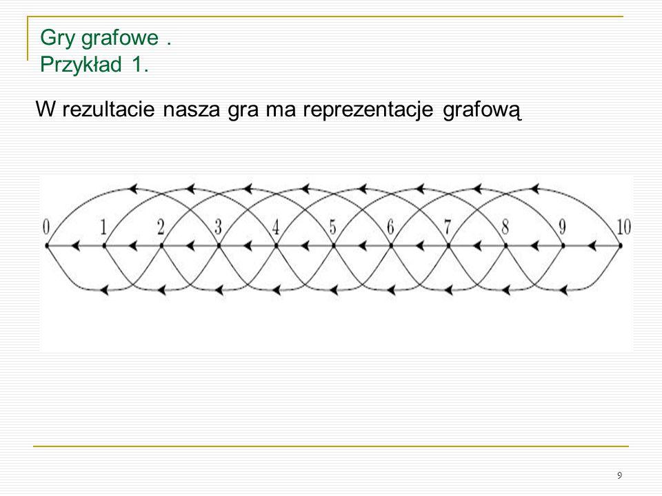 9 Gry grafowe. Przykład 1. W rezultacie nasza gra ma reprezentacje grafową