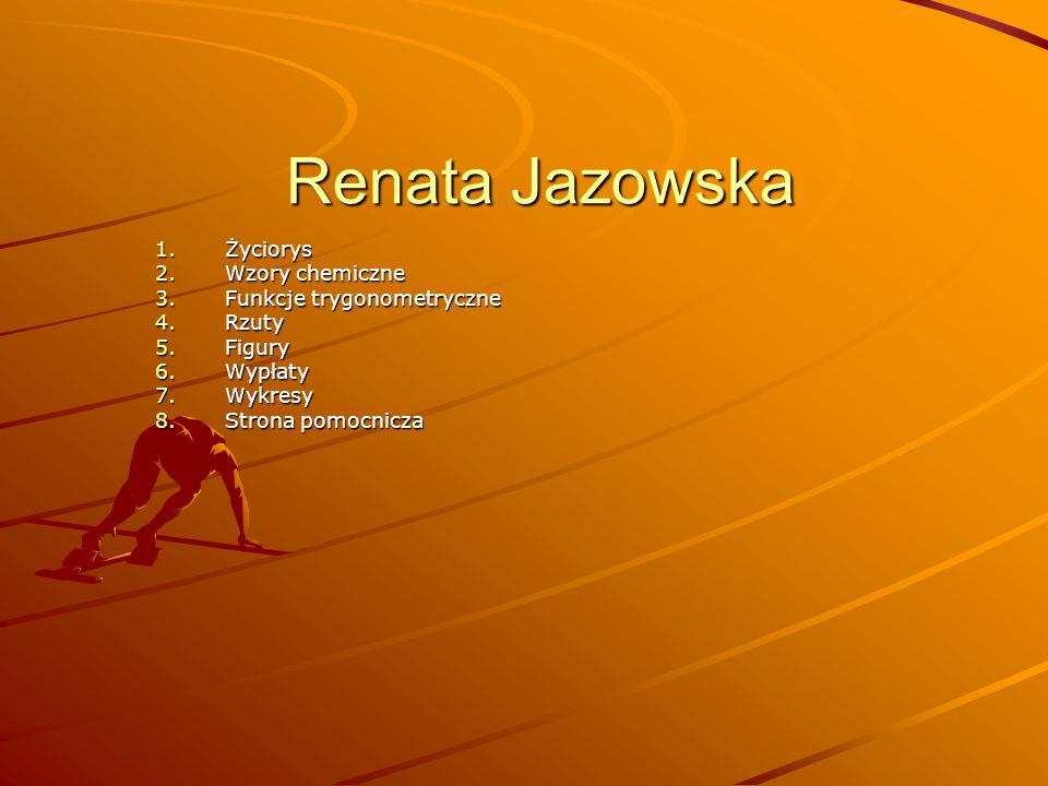 Renata Jazowska 1.Życiorys 2.Wzory chemiczne 3.Funkcje trygonometryczne 4.Rzuty 5.Figury 6.Wypłaty 7.Wykresy 8.Strona pomocnicza