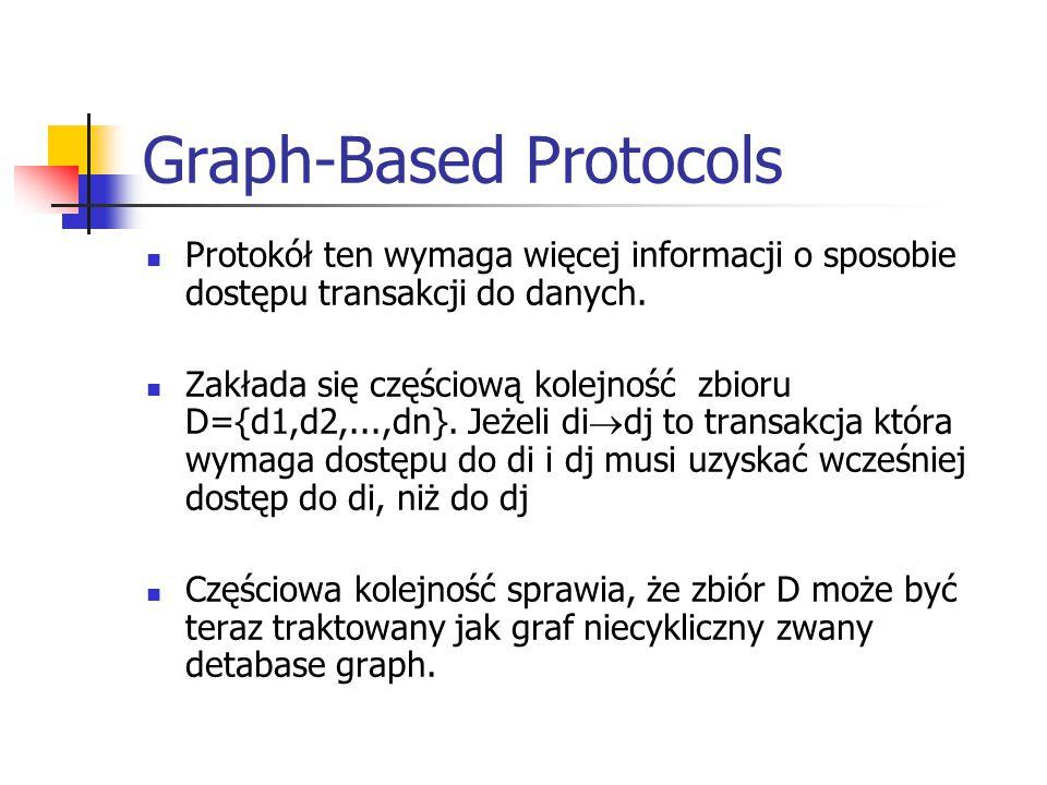 Graph-Based Protocols Protokół ten wymaga więcej informacji o sposobie dostępu transakcji do danych.
