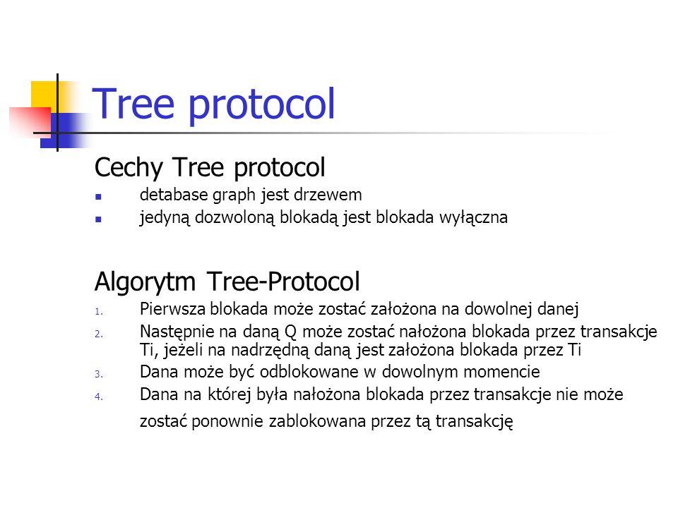 Tree protocol Cechy Tree protocol detabase graph jest drzewem jedyną dozwoloną blokadą jest blokada wyłączna Algorytm Tree-Protocol 1.