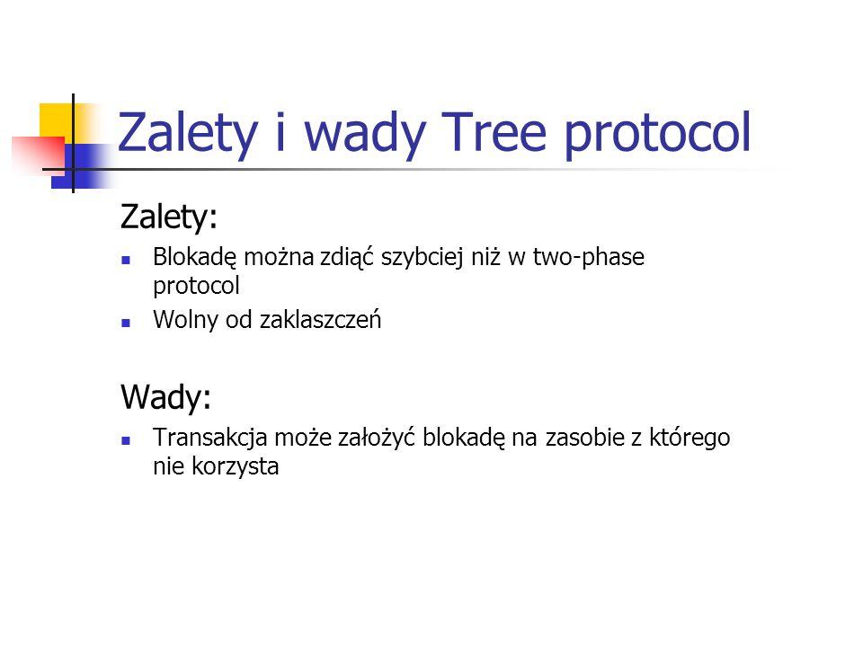 Zalety i wady Tree protocol Zalety: Blokadę można zdiąć szybciej niż w two-phase protocol Wolny od zaklaszczeń Wady: Transakcja może założyć blokadę na zasobie z którego nie korzysta