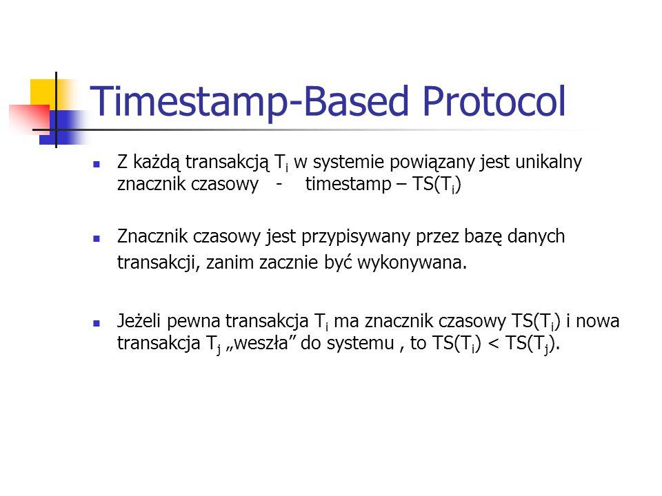 Timestamp-Based Protocol Z każdą transakcją T i w systemie powiązany jest unikalny znacznik czasowy - timestamp – TS(T i ) Znacznik czasowy jest przypisywany przez bazę danych transakcji, zanim zacznie być wykonywana.