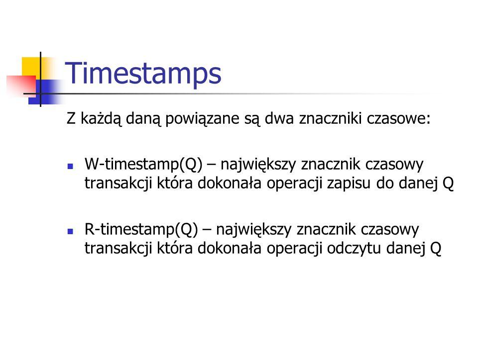 Timestamps Z każdą daną powiązane są dwa znaczniki czasowe: W-timestamp(Q) – największy znacznik czasowy transakcji która dokonała operacji zapisu do danej Q R-timestamp(Q) – największy znacznik czasowy transakcji która dokonała operacji odczytu danej Q