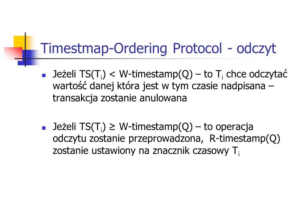 Timestmap-Ordering Protocol - odczyt Jeżeli TS(T i ) < W-timestamp(Q) – to T i chce odczytać wartość danej która jest w tym czasie nadpisana – transakcja zostanie anulowana Jeżeli TS(T i ) ≥ W-timestamp(Q) – to operacja odczytu zostanie przeprowadzona, R-timestamp(Q) zostanie ustawiony na znacznik czasowy T i