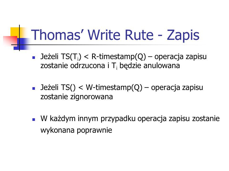 Thomas' Write Rute - Zapis Jeżeli TS(T i ) < R-timestamp(Q) – operacja zapisu zostanie odrzucona i T i będzie anulowana Jeżeli TS() < W-timestamp(Q) – operacja zapisu zostanie zignorowana W każdym innym przypadku operacja zapisu zostanie wykonana poprawnie
