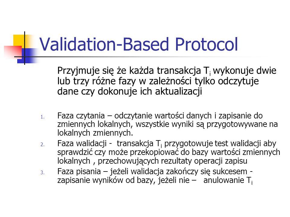 Validation-Based Protocol Przyjmuje się że każda transakcja T i wykonuje dwie lub trzy różne fazy w zależności tylko odczytuje dane czy dokonuje ich aktualizacji 1.