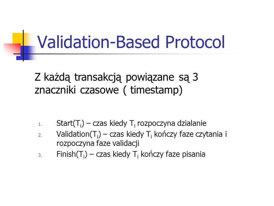 Validation-Based Protocol 1.Start(T i ) – czas kiedy T i rozpoczyna dzialanie 2.