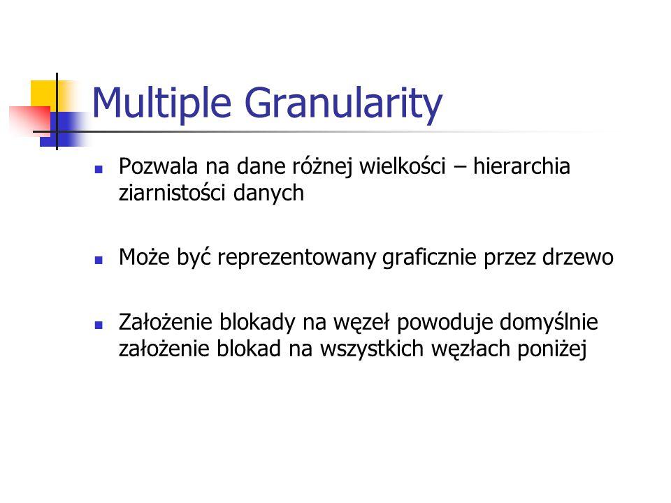 Multiple Granularity Pozwala na dane różnej wielkości – hierarchia ziarnistości danych Może być reprezentowany graficznie przez drzewo Założenie blokady na węzeł powoduje domyślnie założenie blokad na wszystkich węzłach poniżej