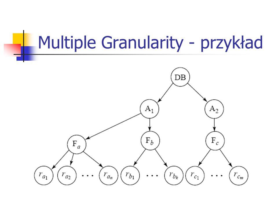 Multiple Granularity - przykład