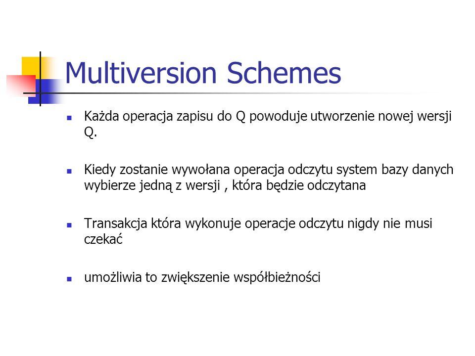 Multiversion Schemes Każda operacja zapisu do Q powoduje utworzenie nowej wersji Q.