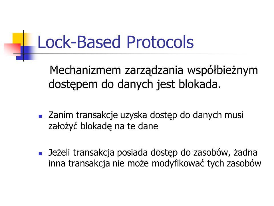 Lock-Based Protocols Mechanizmem zarządzania współbieżnym dostępem do danych jest blokada.