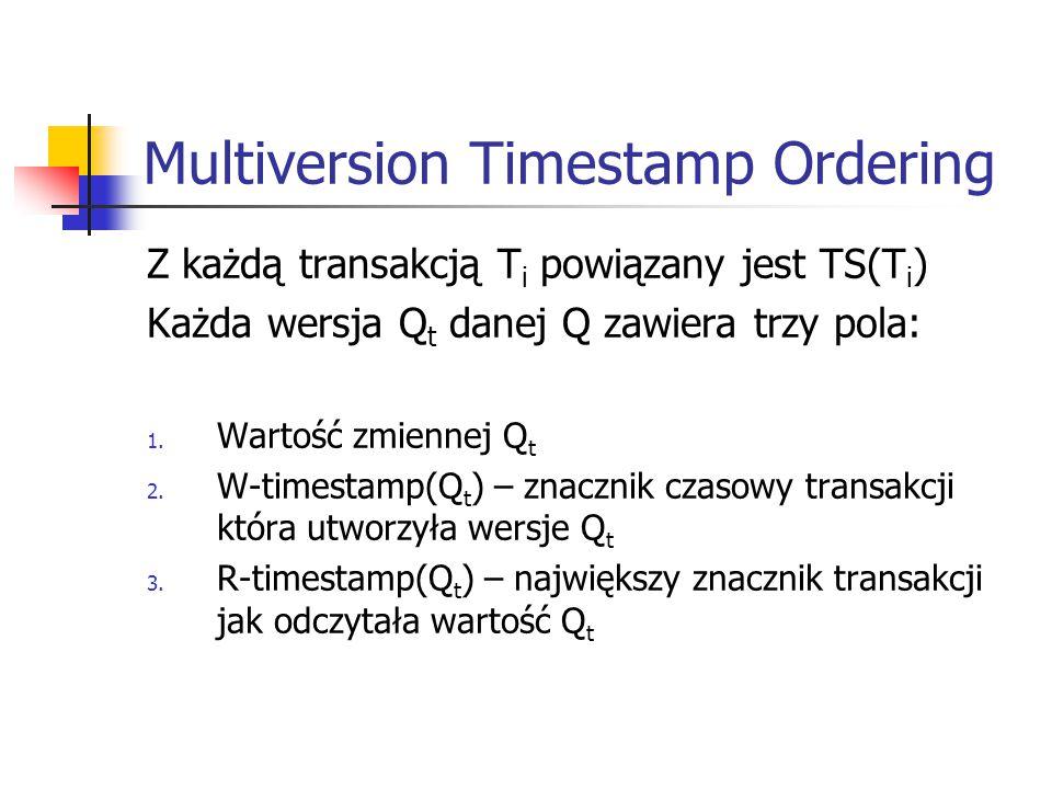 Multiversion Timestamp Ordering Z każdą transakcją T i powiązany jest TS(T i ) Każda wersja Q t danej Q zawiera trzy pola: 1.