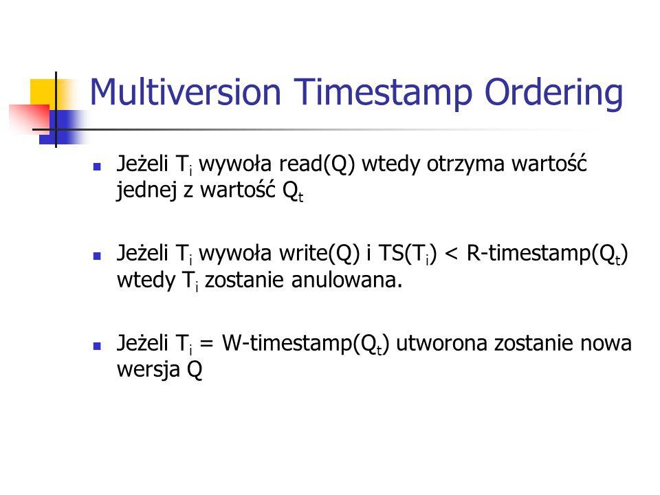 Multiversion Timestamp Ordering Jeżeli T i wywoła read(Q) wtedy otrzyma wartość jednej z wartość Q t Jeżeli T i wywoła write(Q) i TS(T i ) < R-timestamp(Q t ) wtedy T i zostanie anulowana.